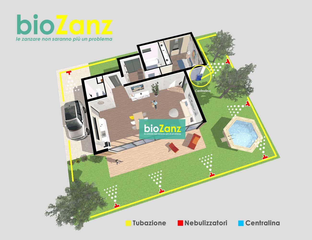 Système de barrière anti-moustiques pour la maison et le jardin
